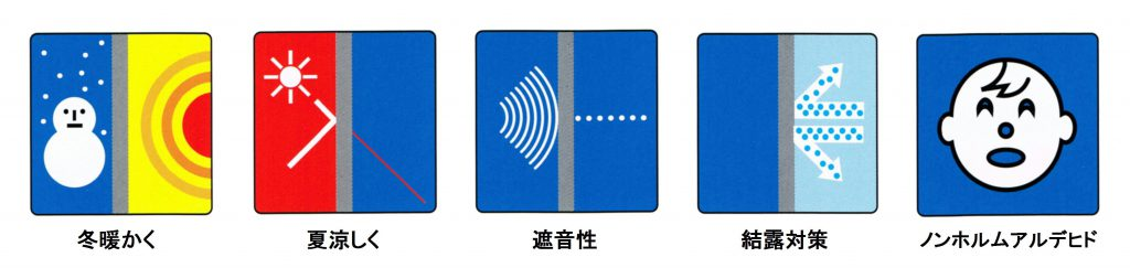 ウレタン5つの性能