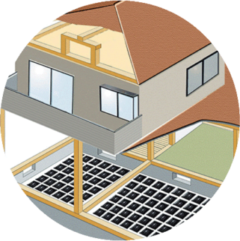 住宅環境改善